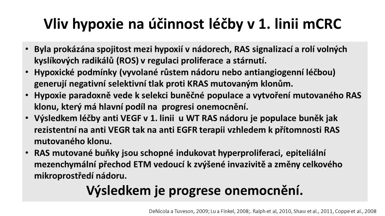 Hypoxie vyvolává změny v mikroprostředí nádoru.EMT= Endoteliálně mesenchymální přechod Zaniboni A.