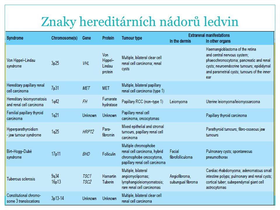 Znaky nových typů nádorů ledvin