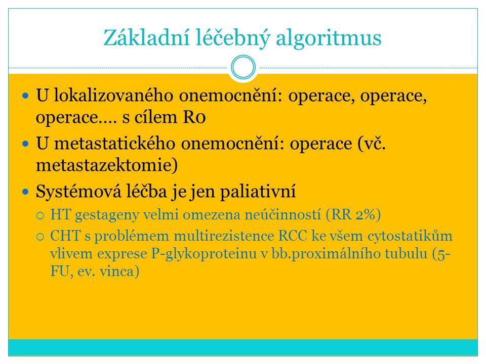 Základní léčebný algoritmus U lokalizovaného onemocnění: operace, operace, operace….