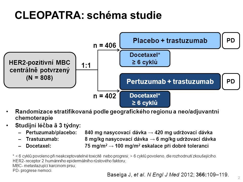 CLEOPATRA: schéma studie 2 * 6 cyklů povoleno, dle rozhodnutí zkoušejícího.