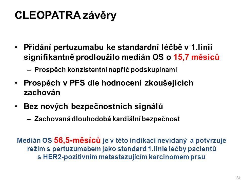 CLEOPATRA závěry Přidání pertuzumabu ke standardní léčbě v 1.linii signifikantně prodloužilo medián OS o 15,7 měsíců –Prospěch konzistentní napříč podskupinami Prospěch v PFS dle hodnocení zkoušejících zachován Bez nových bezpečnostních signálů –Zachovaná dlouhodobá kardiální bezpečnost Medián OS 56,5-měsíců je v této indikaci nevídaný a potvrzuje režim s pertuzumabem jako standard 1.linie léčby pacientů s HER2-pozitivním metastazujícím karcinomem prsu 23
