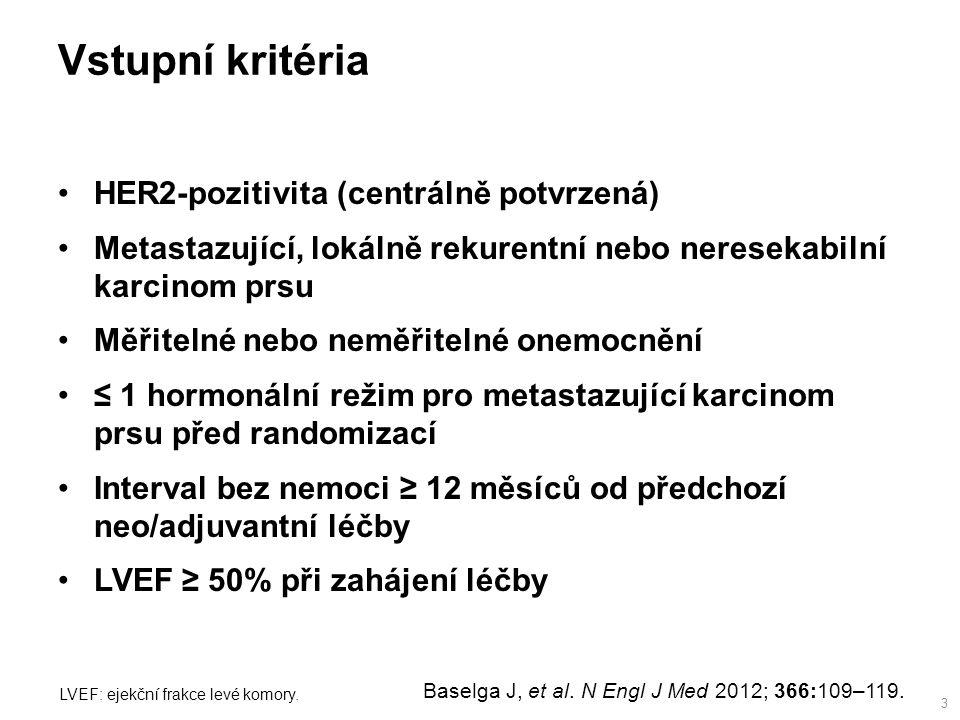 Vstupní kritéria HER2-pozitivita (centrálně potvrzená) Metastazující, lokálně rekurentní nebo neresekabilní karcinom prsu Měřitelné nebo neměřitelné onemocnění ≤ 1 hormonální režim pro metastazující karcinom prsu před randomizací Interval bez nemoci ≥ 12 měsíců od předchozí neo/adjuvantní léčby LVEF ≥ 50% při zahájení léčby 3 LVEF: ejekční frakce levé komory.