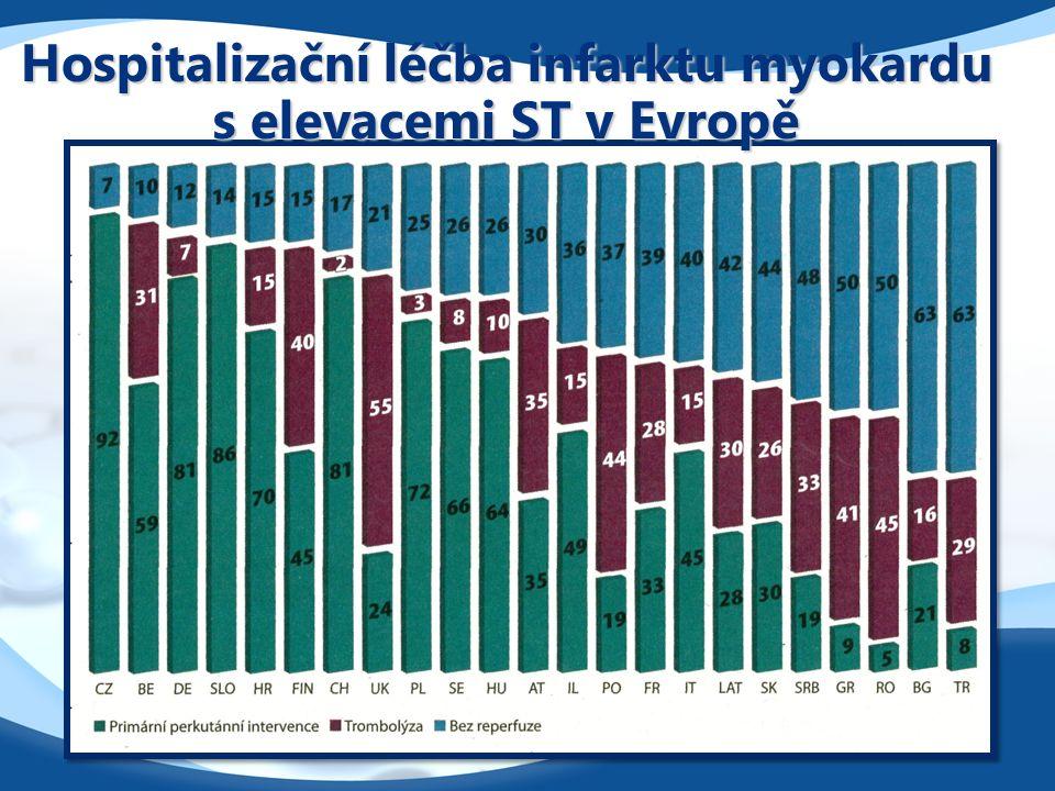 Hospitalizační léčba infarktu myokardu s elevacemi ST v Evropě