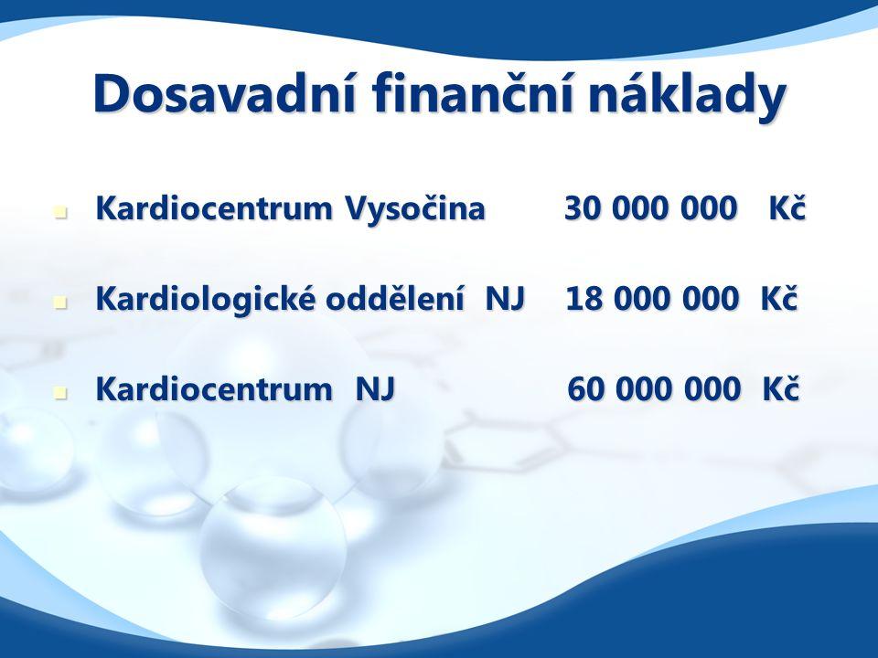 Dosavadní finanční náklady Kardiocentrum Vysočina 30 000 000 Kč Kardiocentrum Vysočina 30 000 000 Kč Kardiologické oddělení NJ 18 000 000 Kč Kardiologické oddělení NJ 18 000 000 Kč Kardiocentrum NJ 60 000 000 Kč Kardiocentrum NJ 60 000 000 Kč