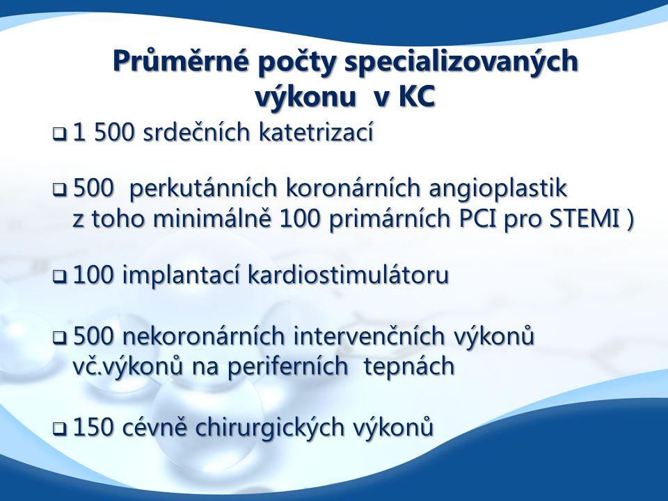 Průměrné počty specializovaných výkonu v KC  1 500 srdečních katetrizací  500 perkutánních koronárních angioplastik z toho minimálně 100 primárních PCI pro STEMI ) z toho minimálně 100 primárních PCI pro STEMI )  100 implantací kardiostimulátoru  500 nekoronárních intervenčních výkonů vč.výkonů na periferních tepnách vč.výkonů na periferních tepnách  150 cévně chirurgických výkonů