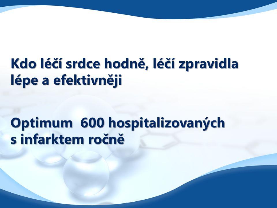 Kdo léčí srdce hodně, léčí zpravidla lépe a efektivněji Optimum 600 hospitalizovaných s infarktem ročně
