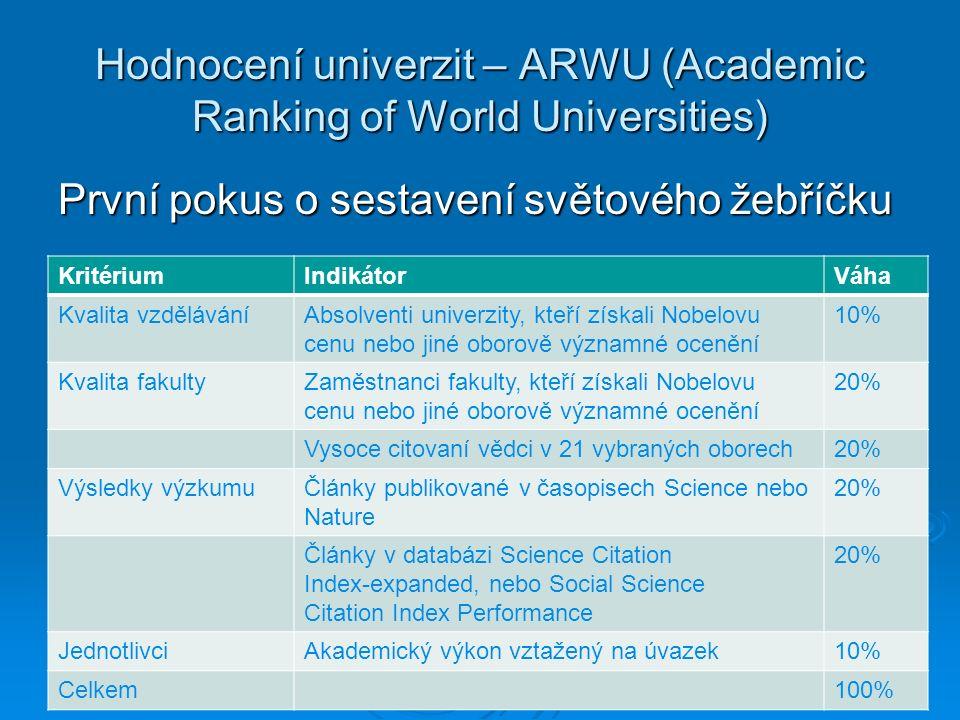 Hodnocení univerzit – ARWU (Academic Ranking of World Universities) První pokus o sestavení světového žebříčku KritériumIndikátorVáha Kvalita vzděláváníAbsolventi univerzity, kteří získali Nobelovu cenu nebo jiné oborově významné ocenění 10% Kvalita fakultyZaměstnanci fakulty, kteří získali Nobelovu cenu nebo jiné oborově významné ocenění 20% Vysoce citovaní vědci v 21 vybraných oborech20% Výsledky výzkumuČlánky publikované v časopisech Science nebo Nature 20% Články v databázi Science Citation Index-expanded, nebo Social Science Citation Index Performance 20% JednotlivciAkademický výkon vztažený na úvazek10% Celkem100%