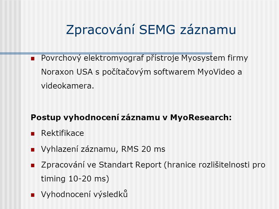 Zpracování SEMG záznamu Povrchový elektromyograf přístroje Myosystem firmy Noraxon USA s počítačovým softwarem MyoVideo a videokamera. Postup vyhodnoc