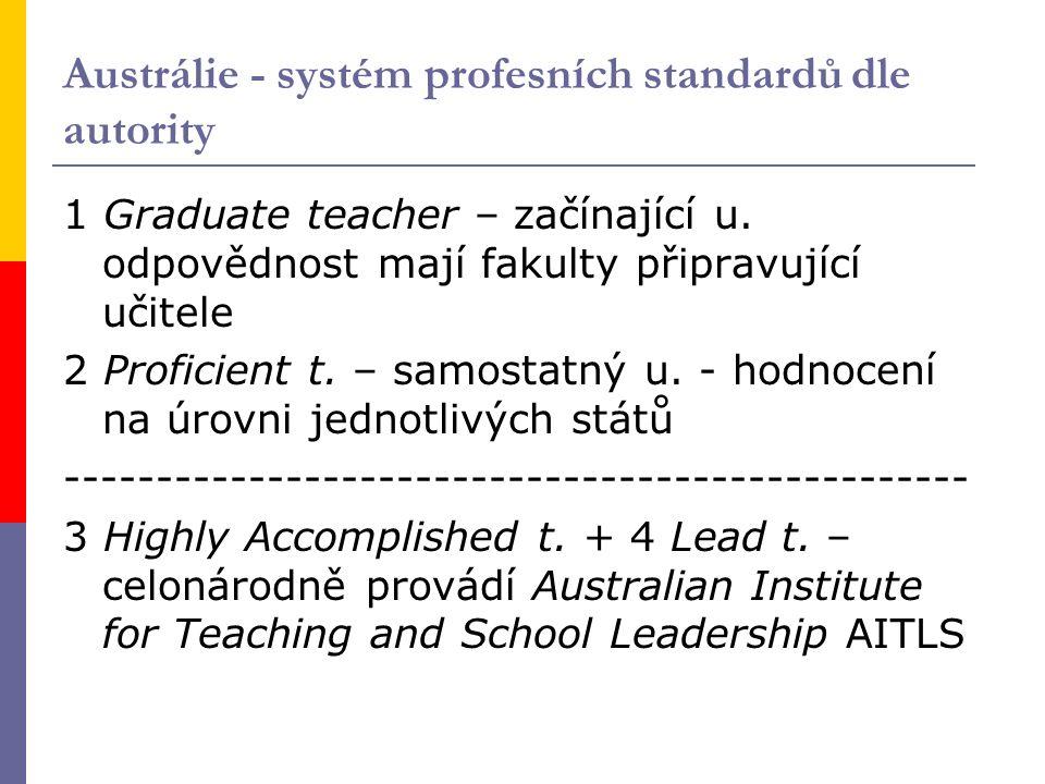 Austrálie - systém profesních standardů dle autority 1 Graduate teacher – začínající u. odpovědnost mají fakulty připravující učitele 2 Proficient t.