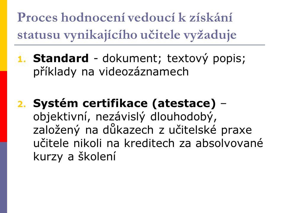 Proces hodnocení vedoucí k získání statusu vynikajícího učitele vyžaduje 1. Standard - dokument; textový popis; příklady na videozáznamech 2. Systém c