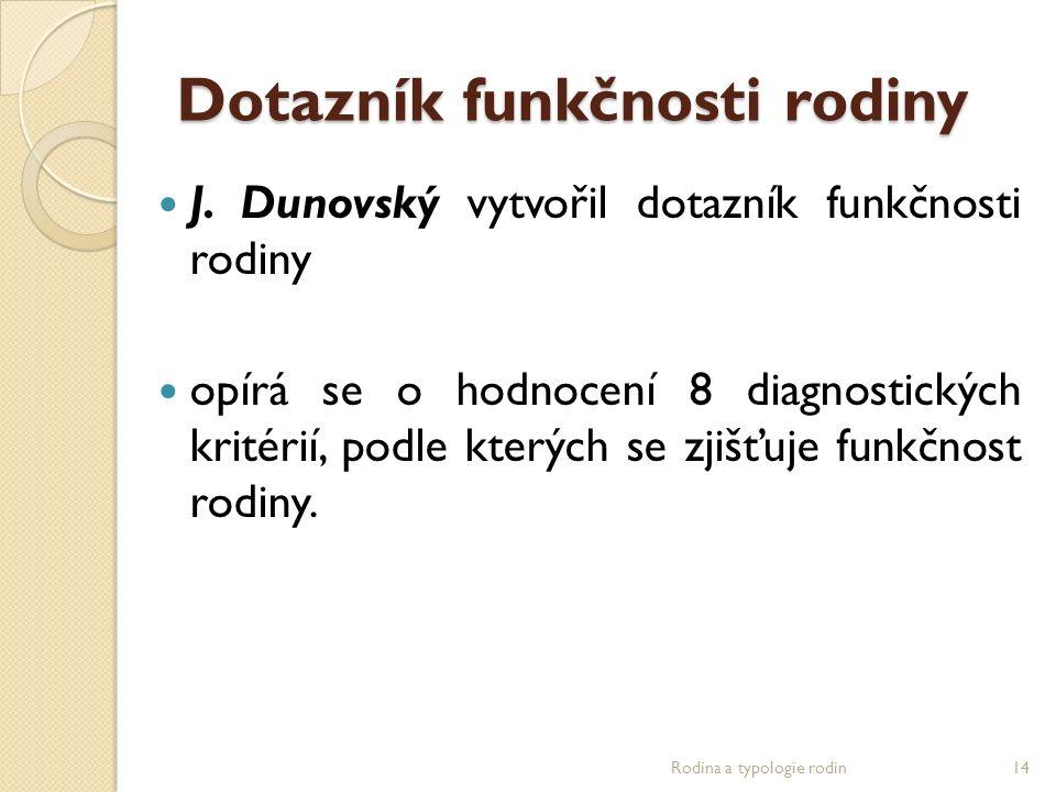 Dotazník funkčnosti rodiny J. Dunovský vytvořil dotazník funkčnosti rodiny opírá se o hodnocení 8 diagnostických kritérií, podle kterých se zjišťuje f