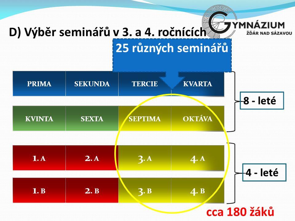 8 - leté 4 - leté D) Výběr seminářů v 3. a 4. ročnících 25 různých seminářů cca 180 žáků