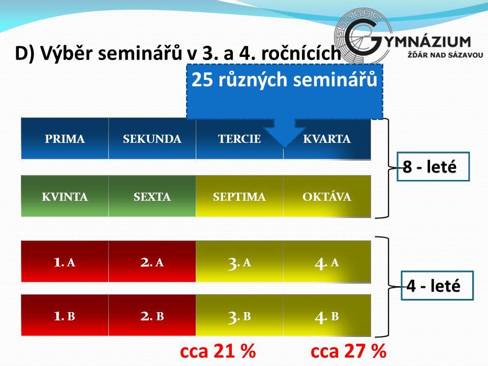 8 - leté 4 - leté D) Výběr seminářů v 3. a 4. ročnících 25 různých seminářů cca 27 %cca 21 %