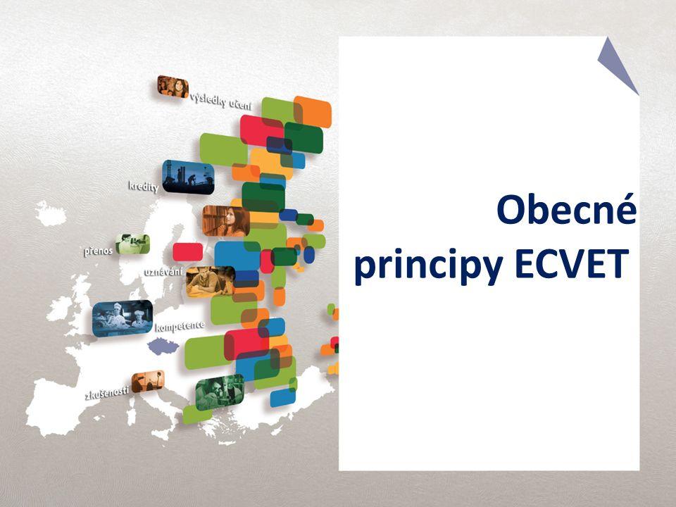 Základní prvky a principy ECVET 1.Jednotka výsledků učení (samostatná prezentace) 2.