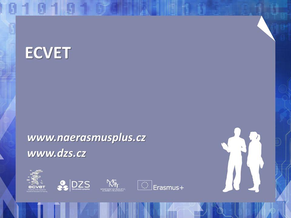 ECVET www.naerasmusplus.czwww.dzs.cz