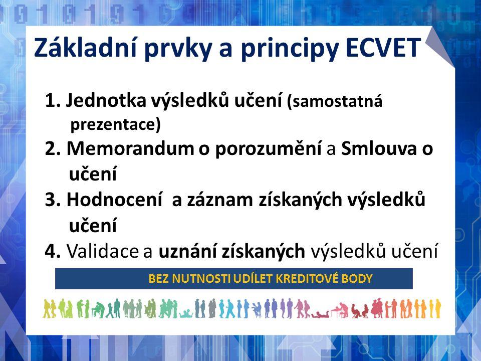 Základní prvky a principy ECVET 1. Jednotka výsledků učení (samostatná prezentace) 2. Memorandum o porozumění a Smlouva o učení 3. Hodnocení a záznam