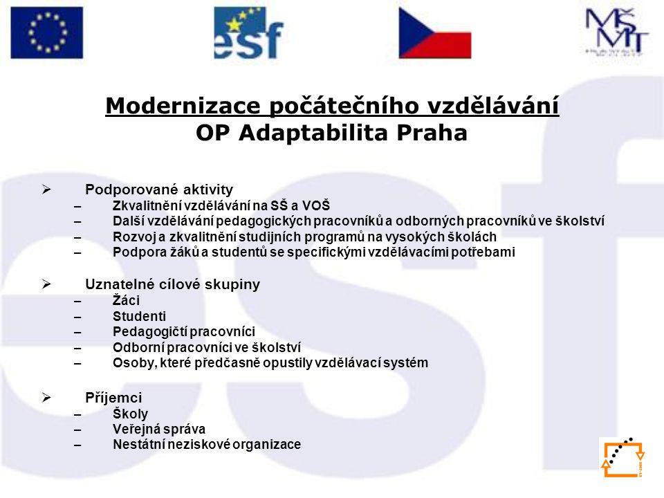 Modernizace počátečního vzdělávání OP Adaptabilita Praha  Podporované aktivity –Zkvalitnění vzdělávání na SŠ a VOŠ –Další vzdělávání pedagogických pracovníků a odborných pracovníků ve školství –Rozvoj a zkvalitnění studijních programů na vysokých školách –Podpora žáků a studentů se specifickými vzdělávacími potřebami  Uznatelné cílové skupiny –Žáci –Studenti –Pedagogičtí pracovníci –Odborní pracovníci ve školství –Osoby, které předčasně opustily vzdělávací systém  Příjemci –Školy –Veřejná správa –Nestátní neziskové organizace