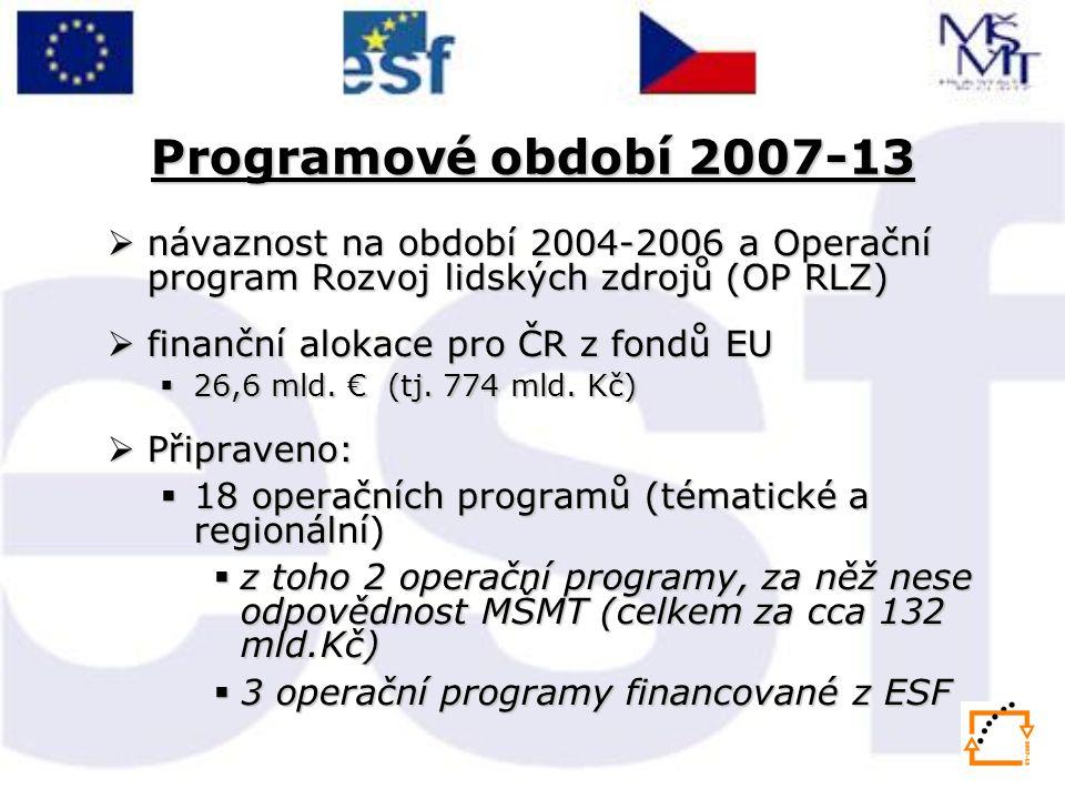 Programové období 2007-13  návaznost na období 2004-2006 a Operační program Rozvoj lidských zdrojů (OP RLZ)  finanční alokace pro ČR z fondů EU  26