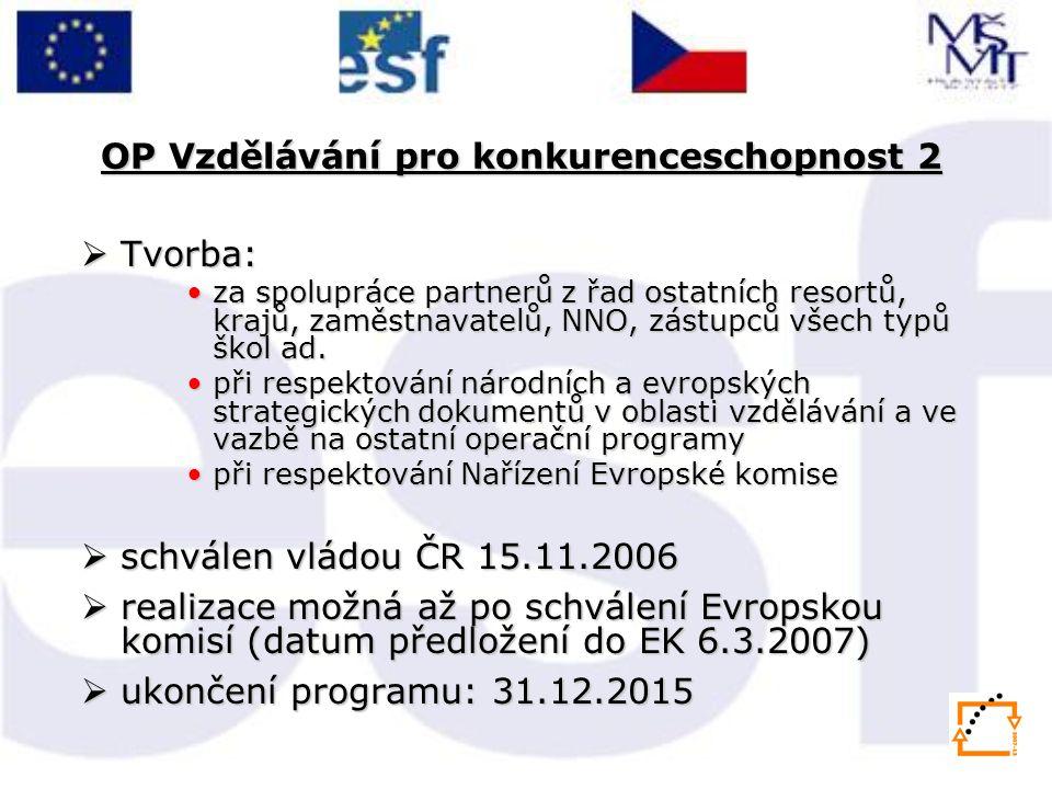 OP Vzdělávání pro konkurenceschopnost 3  určen pro území celé ČR mimo území hl.m.Prahy (výjimka - národní systémové projekty)  spolufinancování programu (vč.projektů) bude zajištěno z 85% z Evropského sociálního fondu (ESF) a z 15% ze státního rozpočtu ČR  možnost čerpání finančních prostředků na základě projektů – 100% krytí způsobilých výdajů  MSMT – Řídící orgán – odpovědnost před Evropskou komisí za realizaci a bezproblémové čerpání finančních prostředků