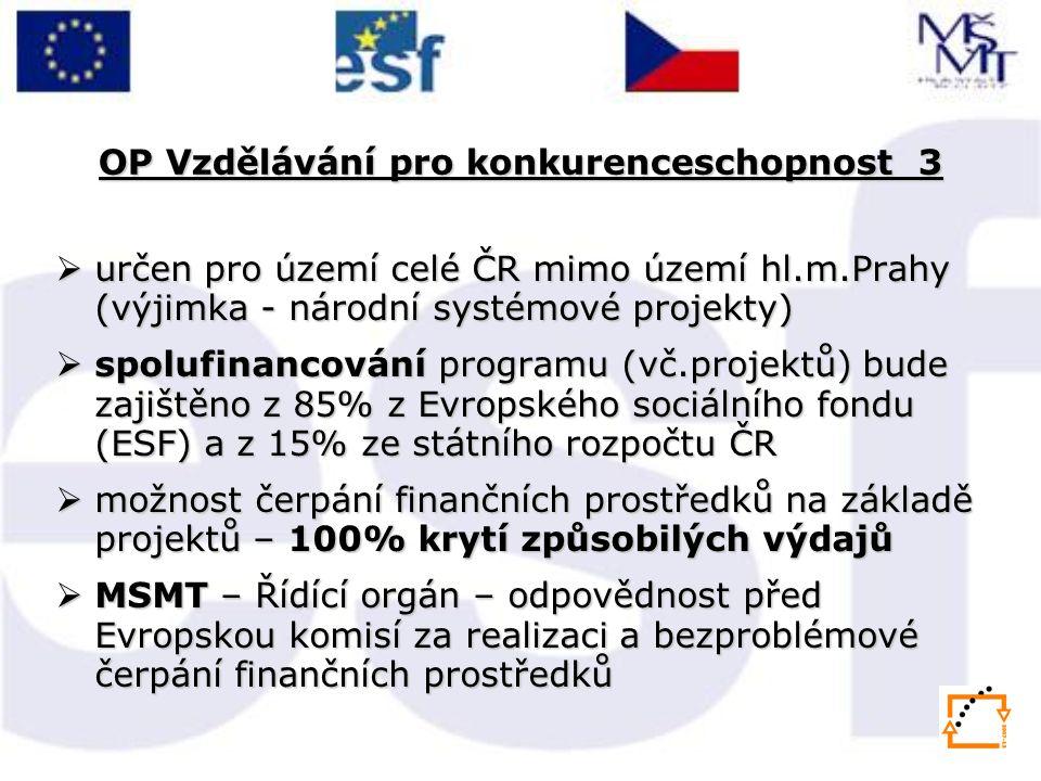 OP Vzdělávání pro konkurenceschopnost 3  určen pro území celé ČR mimo území hl.m.Prahy (výjimka - národní systémové projekty)  spolufinancování prog
