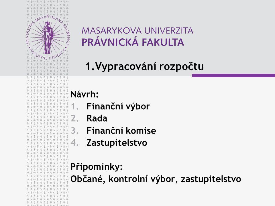 1.Vypracování rozpočtu Návrh: 1.Finanční výbor 2.Rada 3.Finanční komise 4.Zastupitelstvo Připomínky: Občané, kontrolní výbor, zastupitelstvo