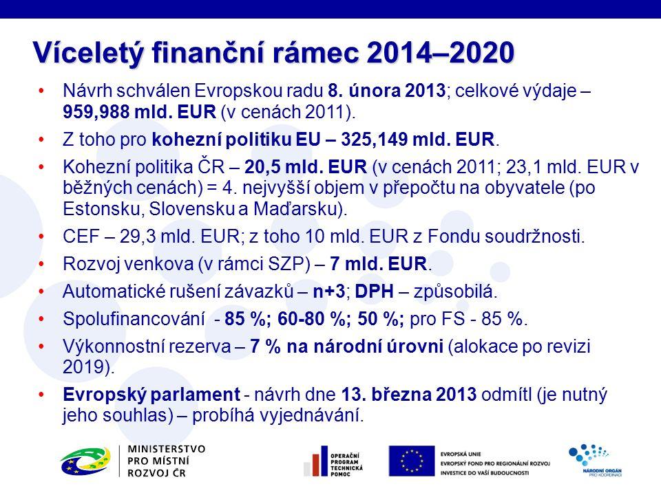 Návrh schválen Evropskou radu 8. února 2013; celkové výdaje – 959,988 mld. EUR (v cenách 2011). Z toho pro kohezní politiku EU – 325,149 mld. EUR. Koh