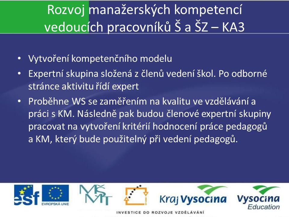 Rozvoj manažerských kompetencí vedoucích pracovníků Š a ŠZ – KA3 Vytvoření kompetenčního modelu Expertní skupina složená z členů vedení škol. Po odbor