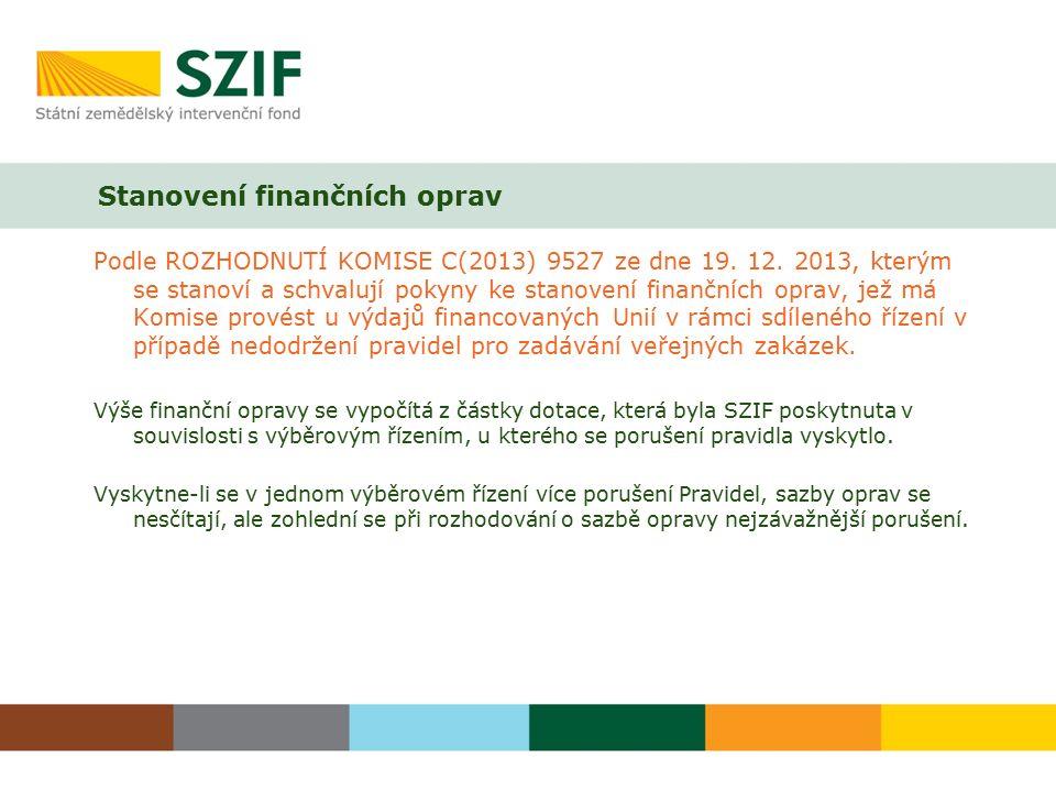 Stanovení finančních oprav Podle ROZHODNUTÍ KOMISE C(2013) 9527 ze dne 19.