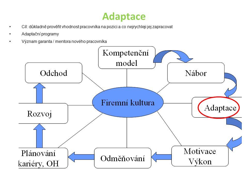 Adaptace Cíl: důkladně prověřit vhodnost pracovníka na pozici a co nejrychleji jej zapracovat Adaptační programy Význam garanta / mentora nového pracovníka