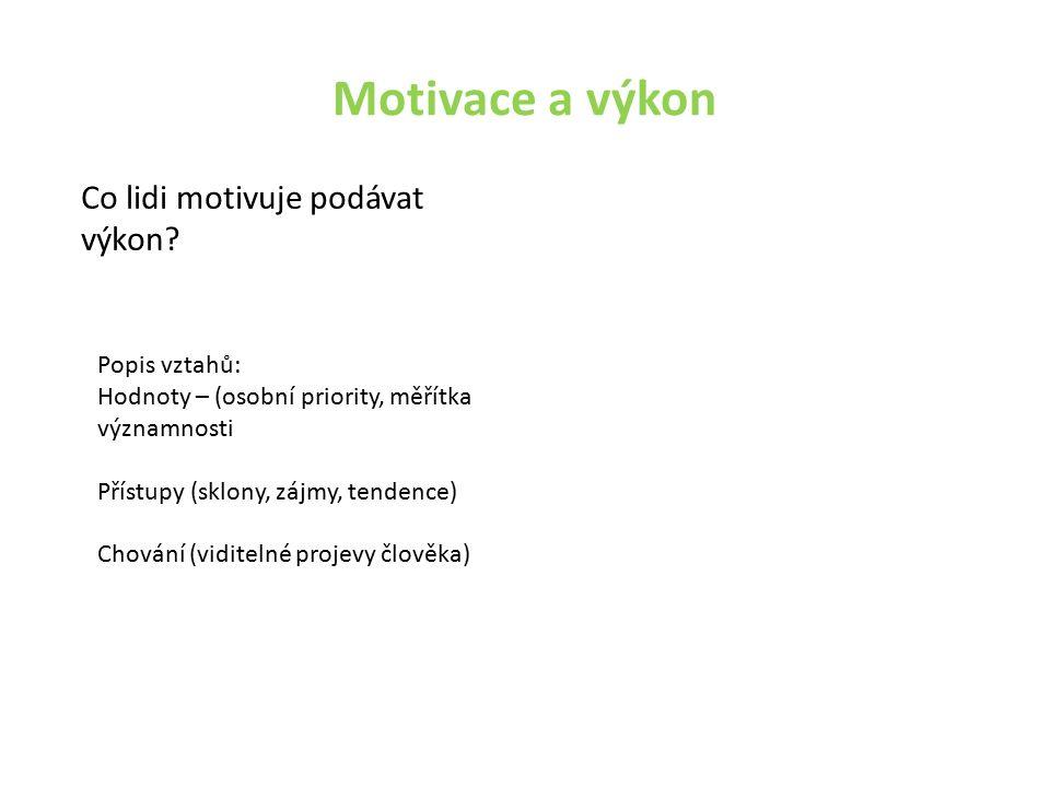 Motivace a výkon Co lidi motivuje podávat výkon.