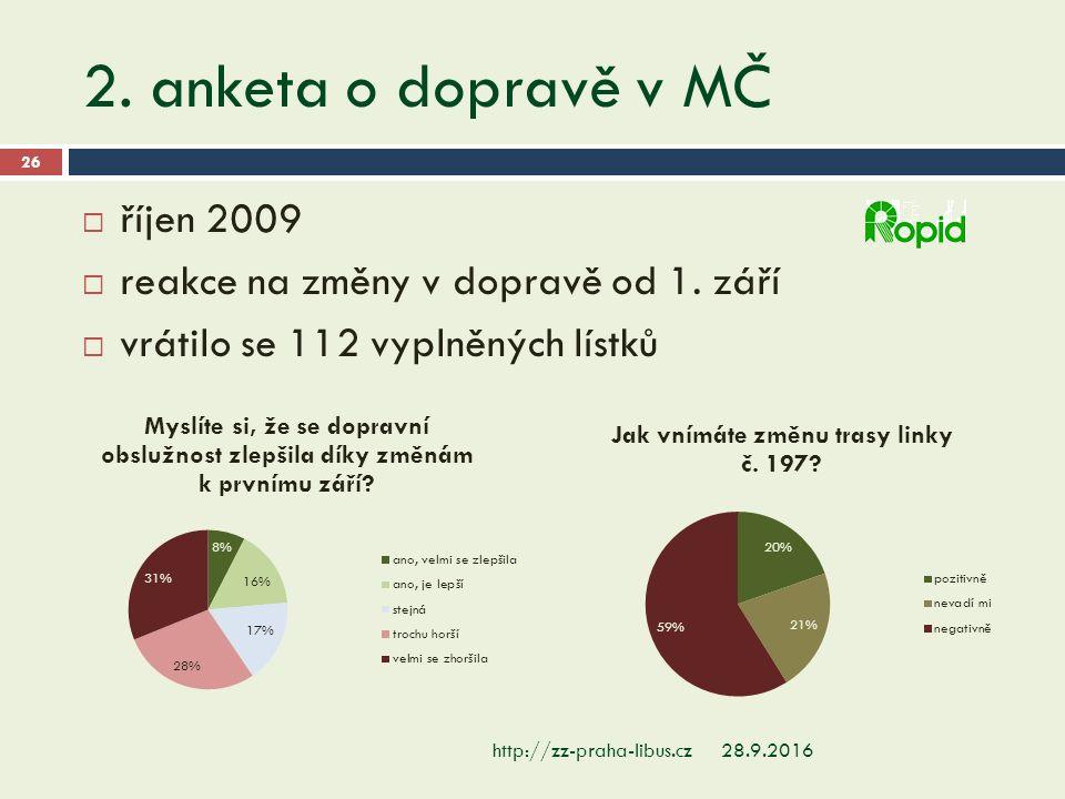2. anketa o dopravě v MČ 28.9.2016http://zz-praha-libus.cz 26  říjen 2009  reakce na změny v dopravě od 1. září  vrátilo se 112 vyplněných lístků