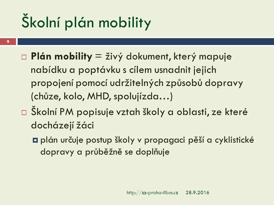 Školní plán mobility 28.9.2016http://zz-praha-libus.cz 9  Plán mobility = živý dokument, který mapuje nabídku a poptávku s cílem usnadnit jejich propojení pomocí udržitelných způsobů dopravy (chůze, kolo, MHD, spolujízda…)  Školní PM popisuje vztah školy a oblasti, ze které docházejí žáci  plán určuje postup školy v propagaci pěší a cyklistické dopravy a průběžně se doplňuje