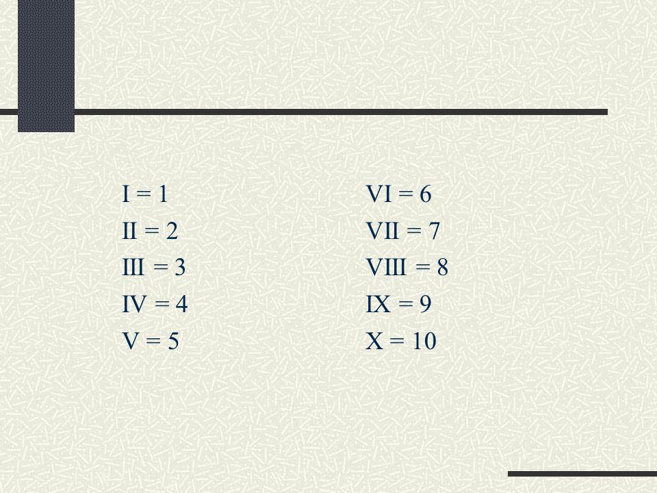 I = 1 II = 2 III = 3 IV = 4 V = 5 VI = 6 VII = 7 VIII = 8 IX = 9 X = 10