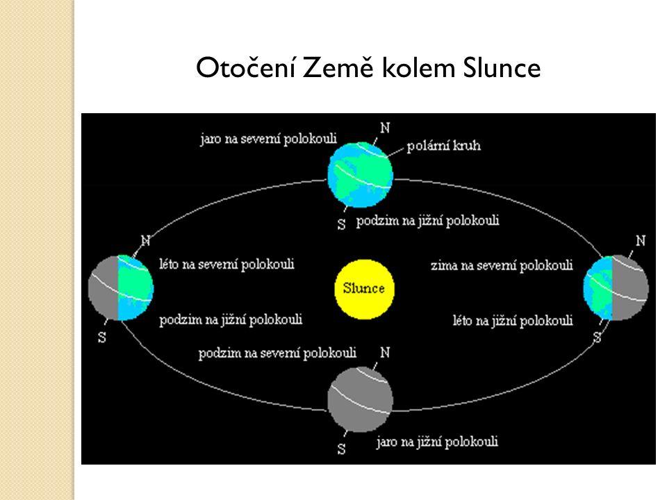 Otočení Země kolem Slunce