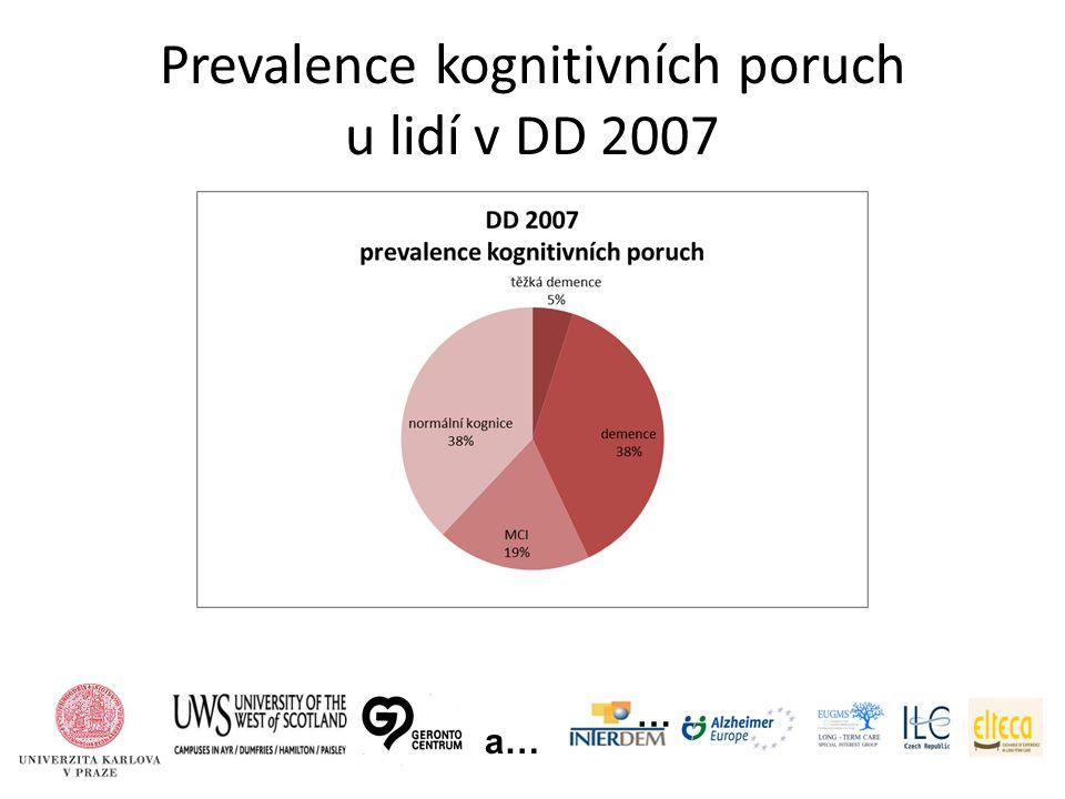 Prevalence kognitivních poruch u lidí v DD 2007 … a…
