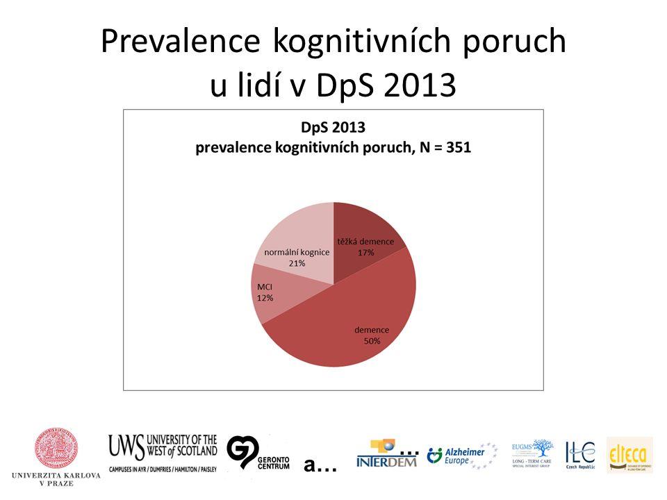Prevalence kognitivních poruch u lidí v DpS 2013 … a…