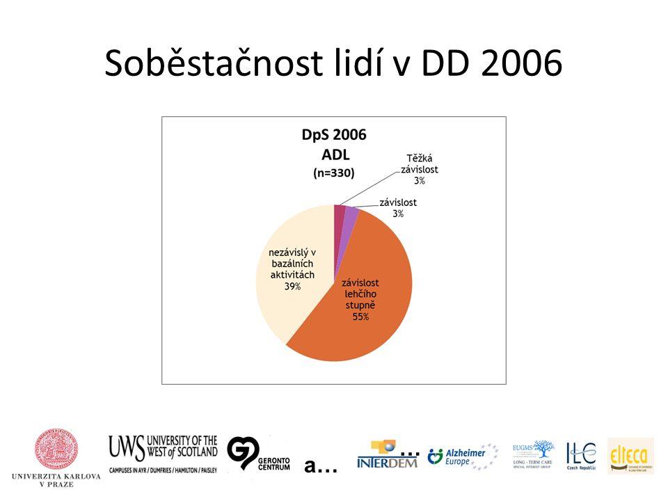 Soběstačnost lidí v DD 2006 … a…