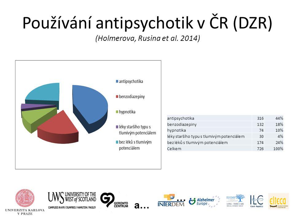 Používání antipsychotik v ČR (DZR) (Holmerova, Rusina et al. 2014) … a… antipsychotika31644% benzodiazepiny13218% hypnotika7410% léky staršího typu s