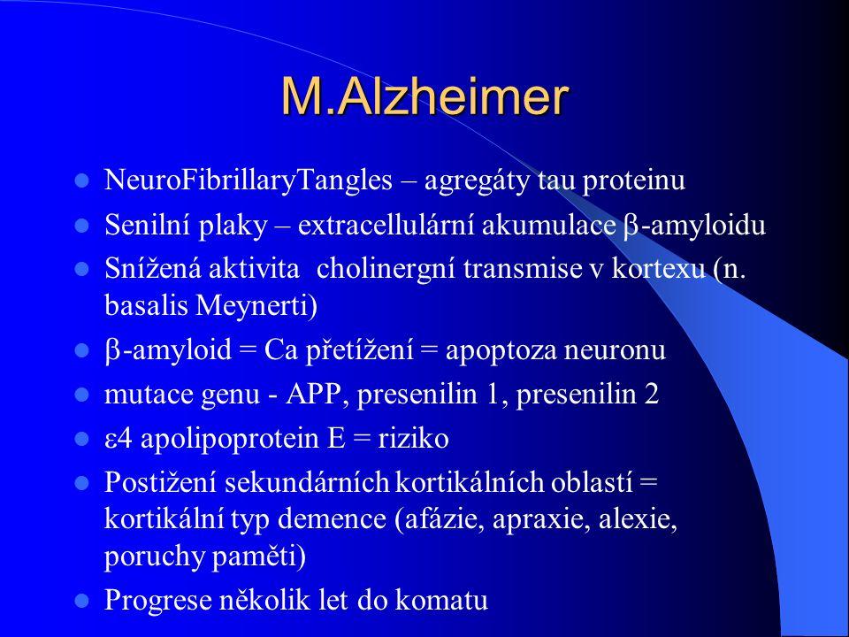 M.Alzheimer NeuroFibrillaryTangles – agregáty tau proteinu Senilní plaky – extracellulární akumulace  -amyloidu Snížená aktivita cholinergní transmis
