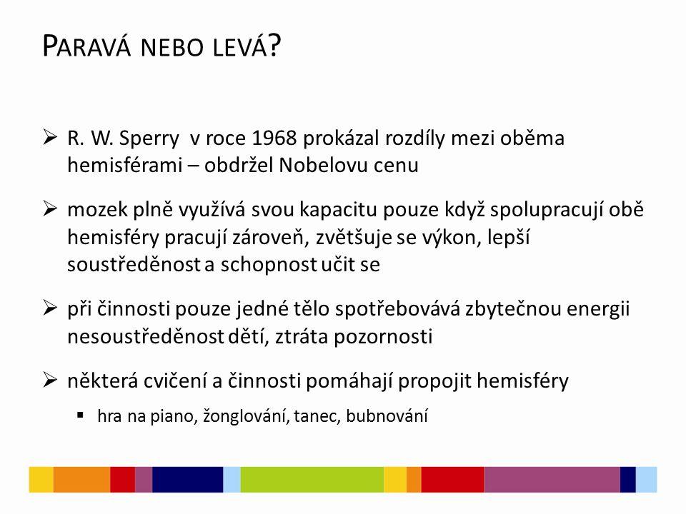 P ARAVÁ NEBO LEVÁ .  R. W.