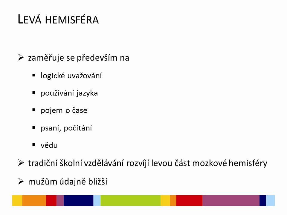 P RAVÁ HEMISFÉRA  ovládá především  emoce  představivost  zrak  sluchové vjemy  barvy  denní snění  ukrývá kreativitu – kreslení pravou hemisférou – objevuje tvůrčí potenciál