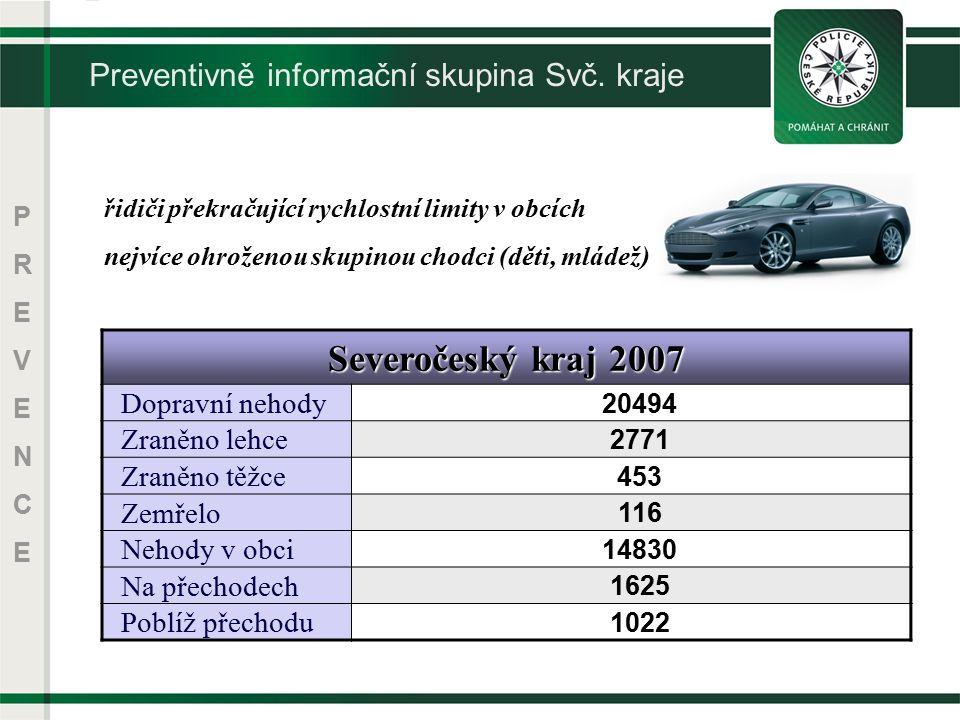 PREVENCEPREVENCE řidiči překračující rychlostní limity v obcích nejvíce ohroženou skupinou chodci (děti, mládež) Severočeský kraj 2007 Dopravní nehody