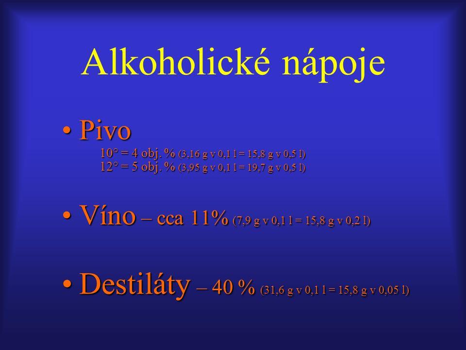 Alkoholické nápoje PivoPivo 10° = 4 obj. % (3,16 g v 0,1 l = 15,8 g v 0,5 l) 12° = 5 obj. % (3,95 g v 0,1 l = 19,7 g v 0,5 l) Víno – cca 11% (7,9 g v