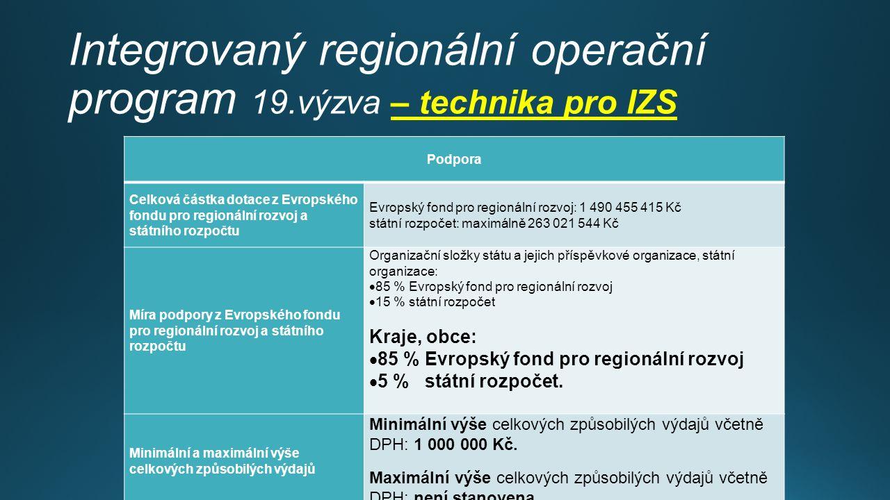 Integrovaný regionální operační program 19.výzva – povinné přílohy žádosti 1.