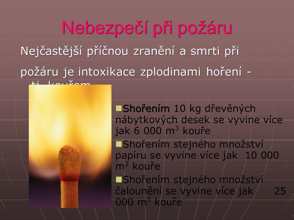 Nebezpečí při požáru Nejčastější příčnou zranění a smrti při požáru je intoxikace zplodinami hoření - tj. kouřem Shořením Shořením 10 kg dřevěných náb