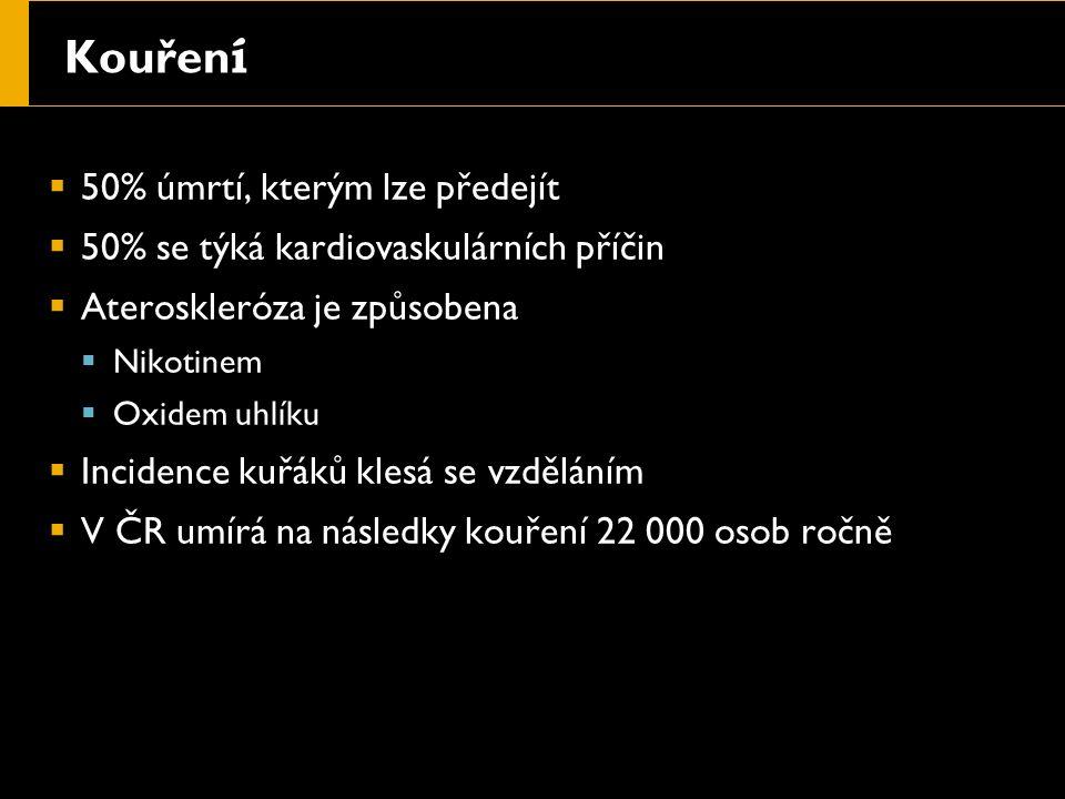 Kouřen í  50% úmrtí, kterým lze předejít  50% se týká kardiovaskulárních příčin  Ateroskleróza je způsobena  Nikotinem  Oxidem uhlíku  Incidence kuřáků klesá se vzděláním  V ČR umírá na následky kouření 22 000 osob ročně