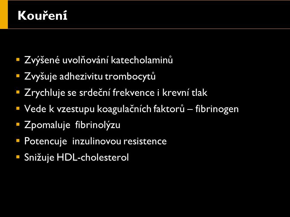 Kouřen í  Zvýšené uvolňování katecholaminů  Zvyšuje adhezivitu trombocytů  Zrychluje se srdeční frekvence i krevní tlak  Vede k vzestupu koagulačních faktorů – fibrinogen  Zpomaluje fibrinolýzu  Potencuje inzulinovou resistence  Snižuje HDL-cholesterol