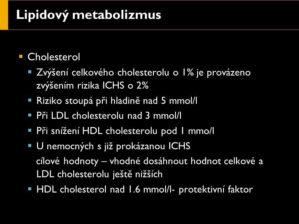 Lipidový metabolizmus  Cholesterol  Zvýšení celkového cholesterolu o 1% je provázeno zvýšením rizika ICHS o 2%  Riziko stoupá při hladině nad 5 mmol/l  Při LDL cholesterolu nad 3 mmol/l  Při snížení HDL cholesterolu pod 1 mmo/l  U nemocných s již prokázanou ICHS cílové hodnoty – vhodné dosáhnout hodnot celkové a LDL cholesterolu ještě nižších  HDL cholesterol nad 1.6 mmol/l- protektivní faktor