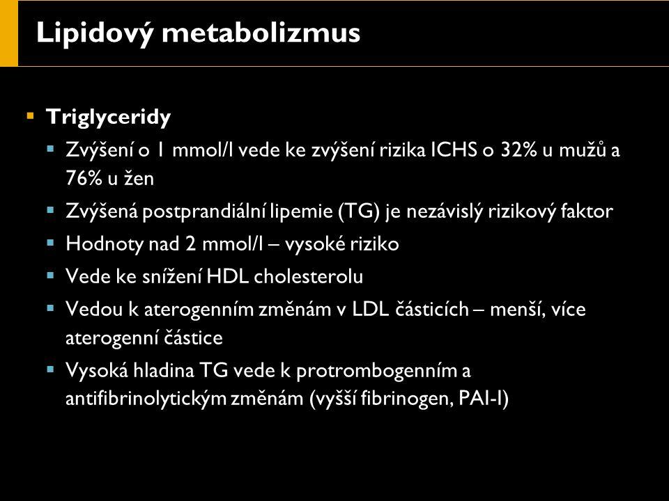 Lipidový metabolizmus  Triglyceridy  Zvýšení o 1 mmol/l vede ke zvýšení rizika ICHS o 32% u mužů a 76% u žen  Zvýšená postprandiální lipemie (TG) je nezávislý rizikový faktor  Hodnoty nad 2 mmol/l – vysoké riziko  Vede ke snížení HDL cholesterolu  Vedou k aterogenním změnám v LDL částicích – menší, více aterogenní částice  Vysoká hladina TG vede k protrombogenním a antifibrinolytickým změnám (vyšší fibrinogen, PAI-I)
