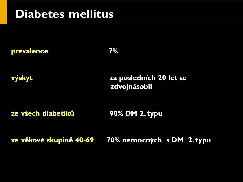 Diabetes mellitus prevalence 7% výskyt za posledních 20 let se zdvojnásobil ze všech diabetiků 90% DM 2.